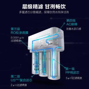 安吉尔 净水器 体积小巧 便捷更换滤芯 航天纳米晶须抑菌 J2625-ROB8.A4(反渗透)